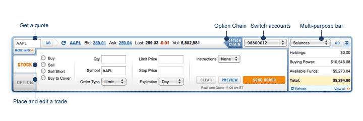 Itm binary options signals terminal