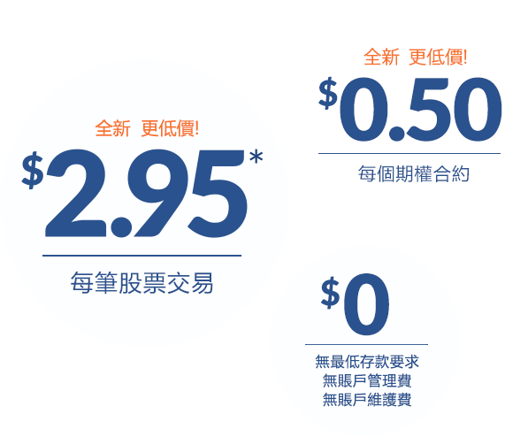 Pricing Image